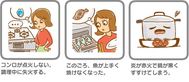ガス器具不具合例・コンロが点火しない。調理中に失火する。・このごろ、魚が上手く焼けなくなった。・炎が赤火で鍋が黒くすすけてしまう。